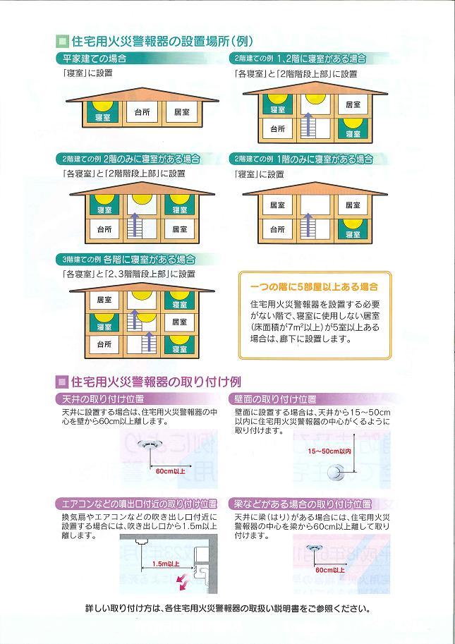 住宅用火災警報器の設置場所、取り付け例